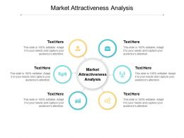 Market Attractiveness Analysis Ppt Powerpoint Presentation Layouts Icon Cpb