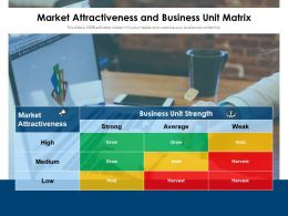 Market Attractiveness And Business Unit Matrix