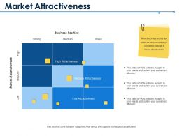 Market Attractiveness Business Position Strong Medium Week Ppt Inspiration