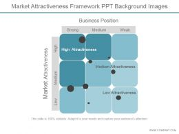 market_attractiveness_framework_ppt_background_images_Slide01