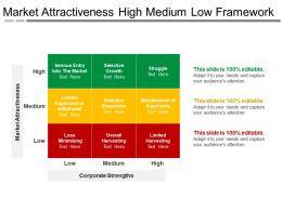 market_attractiveness_high_medium_low_framework_Slide01