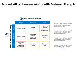 Market Attractiveness Matrix With Business Strength