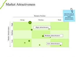 Market Attractiveness Ppt Example File