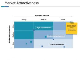 Market Attractiveness Ppt Portfolio Background Designs