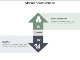 Market Attractiveness Ppt Powerpoint Presentation Icon Diagrams Cpb