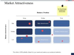 Market Attractiveness Ppt Show Design Inspiration