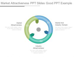 Market Attractiveness Ppt Slides Good Ppt Example