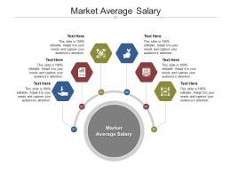 Market Average Salary Ppt Powerpoint Presentation Portfolio Format Cpb