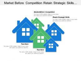 Market Before Competition Retain Strategic Skills Product Revenue