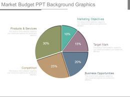 Market Budget Ppt Background Graphics