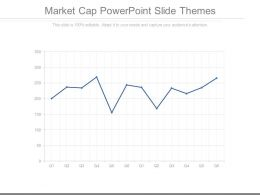 Market Cap Powerpoint Slide Themes