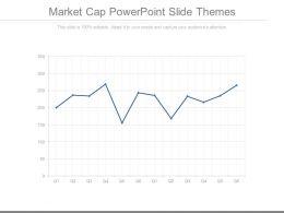Market Cap Powerpoint Slide Themes