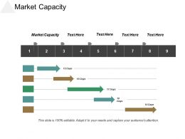 Market Capacity Ppt Powerpoint Presentation Pictures Background Designs Cpb