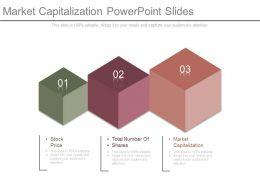 Market Capitalization Powerpoint Slides