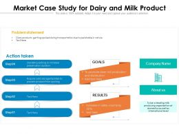 Market Case Study For Dairy And Milk Product