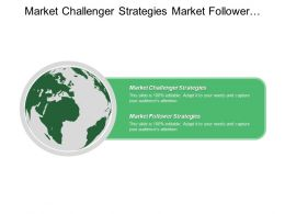 Market Challenger Strategies Market Follower Strategies Attack Strategies