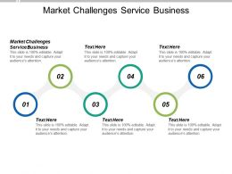 Market Challenges Service Business Ppt Powerpoint Presentation Portfolio Sample Cpb
