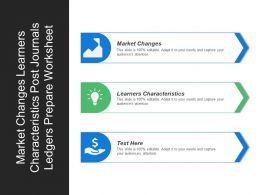 Market Changes Learners Characteristics Post Journals Ledgers Prepare Worksheet