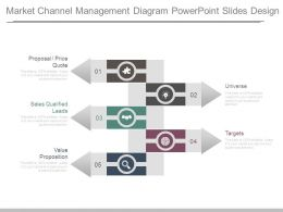 Market Channel Management Diagram Powerpoint Slides Design