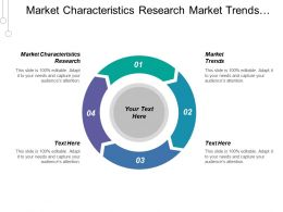 Market Characteristics Research Market Trends Market Evidence Market Growth