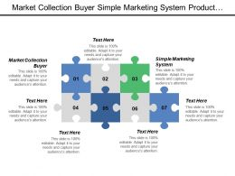 Market Collection Buyer Simple Marketing System Product Line Pricing
