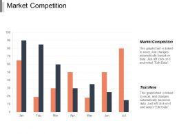 Market Competition Ppt Powerpoint Presentation Portfolio Information Cpb