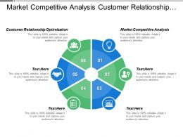 Market Competitive Analysis Customer Relationship Optimization