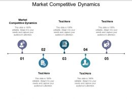 Market Competitive Dynamics Ppt Powerpoint Presentation File Templates Cpb