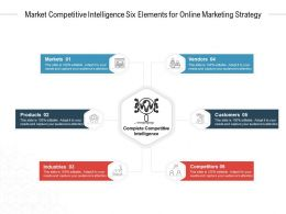 Market Competitive Intelligence Six Elements For Online Marketing Strategy