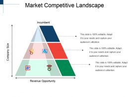Market Competitive Landscape Powerpoint Slides Design