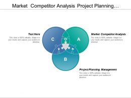 Market Competitor Analysis Project Planning Management Process Improvement