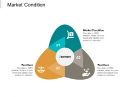 Market Condition Ppt Powerpoint Presentation Layouts Inspiration Cpb