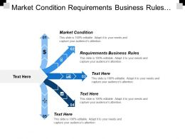 Market Condition Requirements Business Rules Tests Back Office