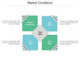 Market Conditions Ppt Powerpoint Presentation Icon Example File Cpb