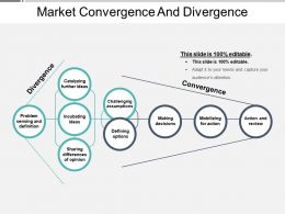 Market Convergence And Divergence Powerpoint Slide Ideas