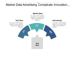 Market Data Advertising Complicate Innovation Pipeline Market Analysis Cpb