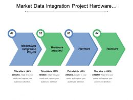 Market Data Integration Project Hardware Installed Contract Negotiation