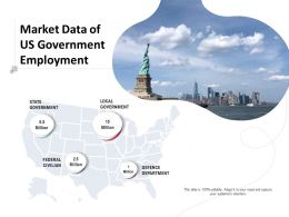 Market Data Of US Government Employment