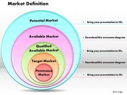 Market Definition Powerpoint Presentation Slide Template