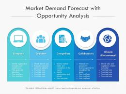 Market Demand Forecast With Opportunity Analysis