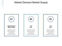 Market Demand Market Supply Ppt Powerpoint Presentation Inspiration Download Cpb