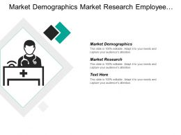 market_demographics_market_research_employee_productivity_traditional_leadership_cpb_Slide01