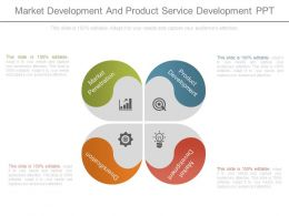 Market Development And Product Service Development Ppt
