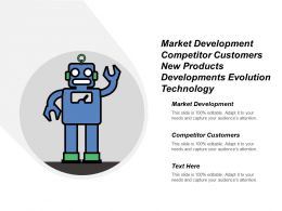 Market Development Competitor Customers New Products Developments Evolution Technology