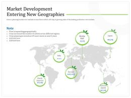 Market Development Entering New Geographies More Ppt Powerpoint Presentation Gallery