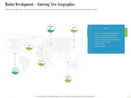 Market Development Entering New Geographies Ppt Powerpoint Presentation Ideas
