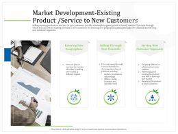 Market Development Existing Product Service To New Customers Omni Ppt Powerpoint Presentation Files