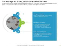 Market Development Existing Products Services To New Customers Ppt Display
