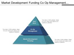 Market Development Funding Co Op Management Distribution Marketing Cpb
