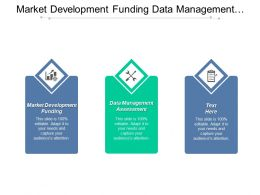 Market Development Funding Data Management Assessment Acquisition Analysis Cpb